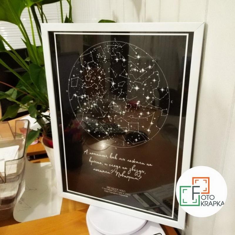 Постер звездного неба Украина купить