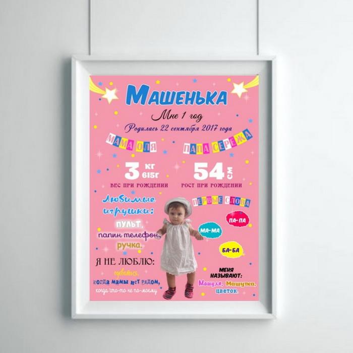 Метрика малыша Машенька