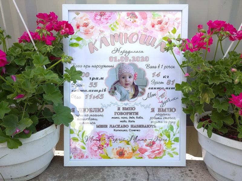 Постер метрика малыша Украина