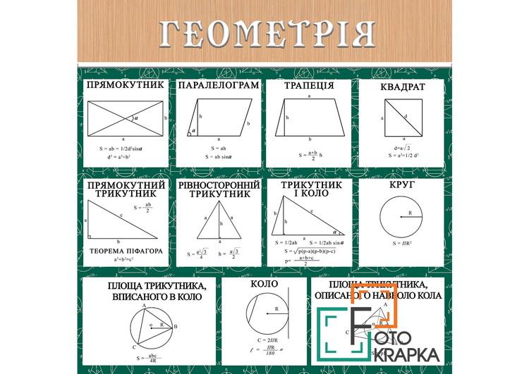Фотозона учбова геометрія