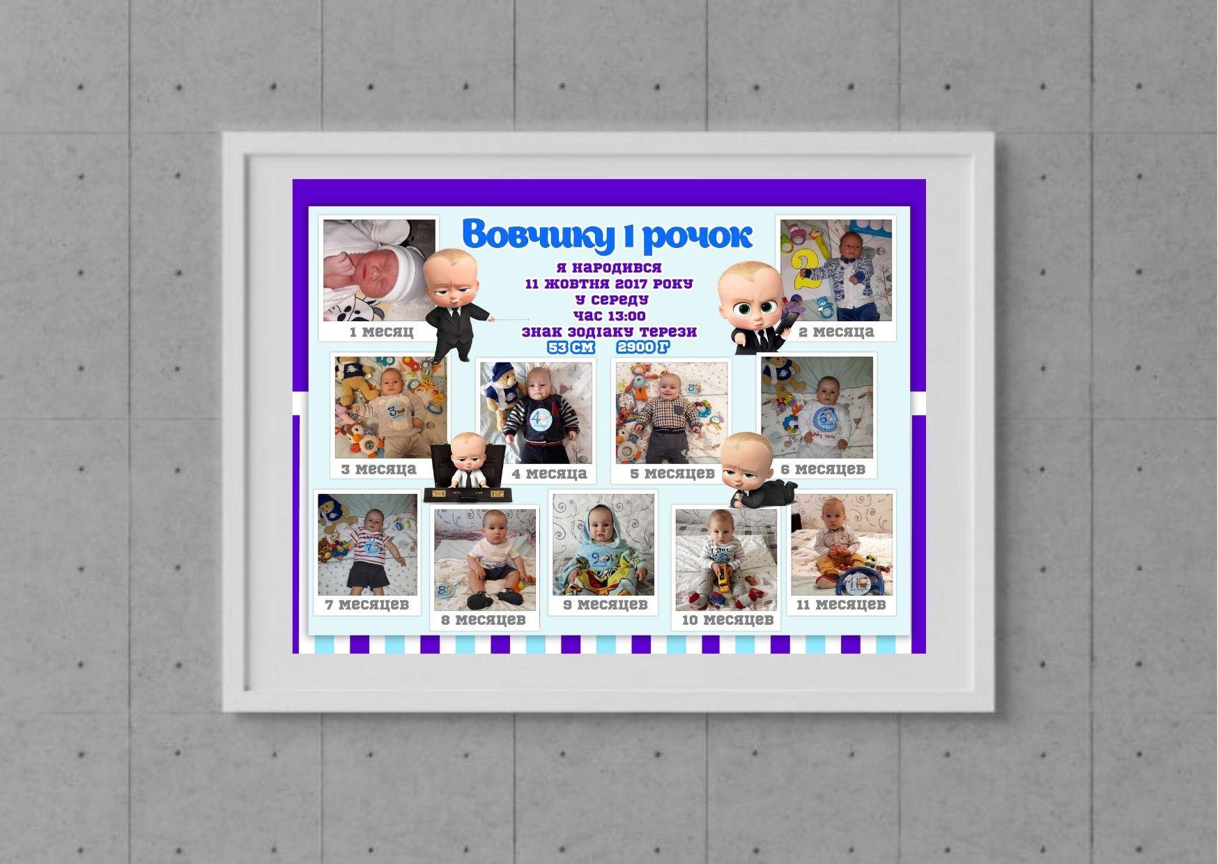 Плакат на годик Босс Молокосос