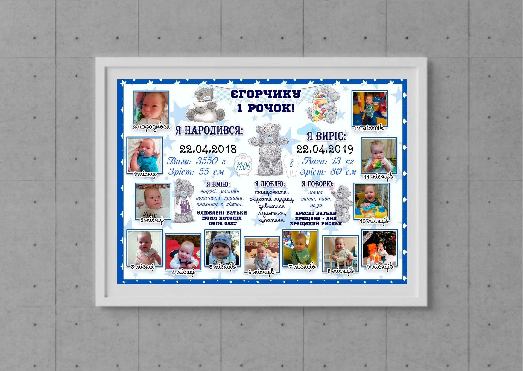 Плакат на годик Мишки Тэдди